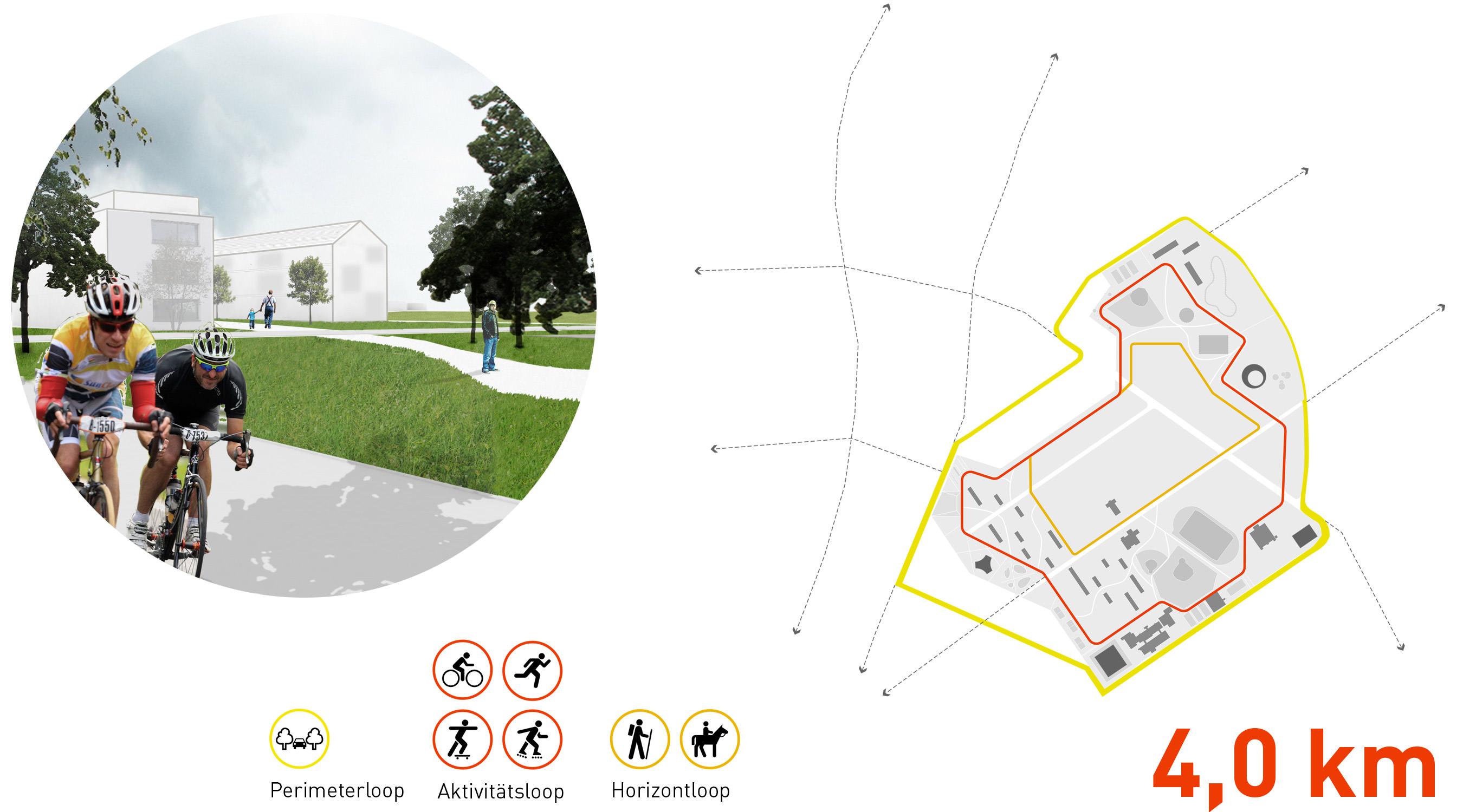 Benjamin-Franklin-Village Mannheim Loops