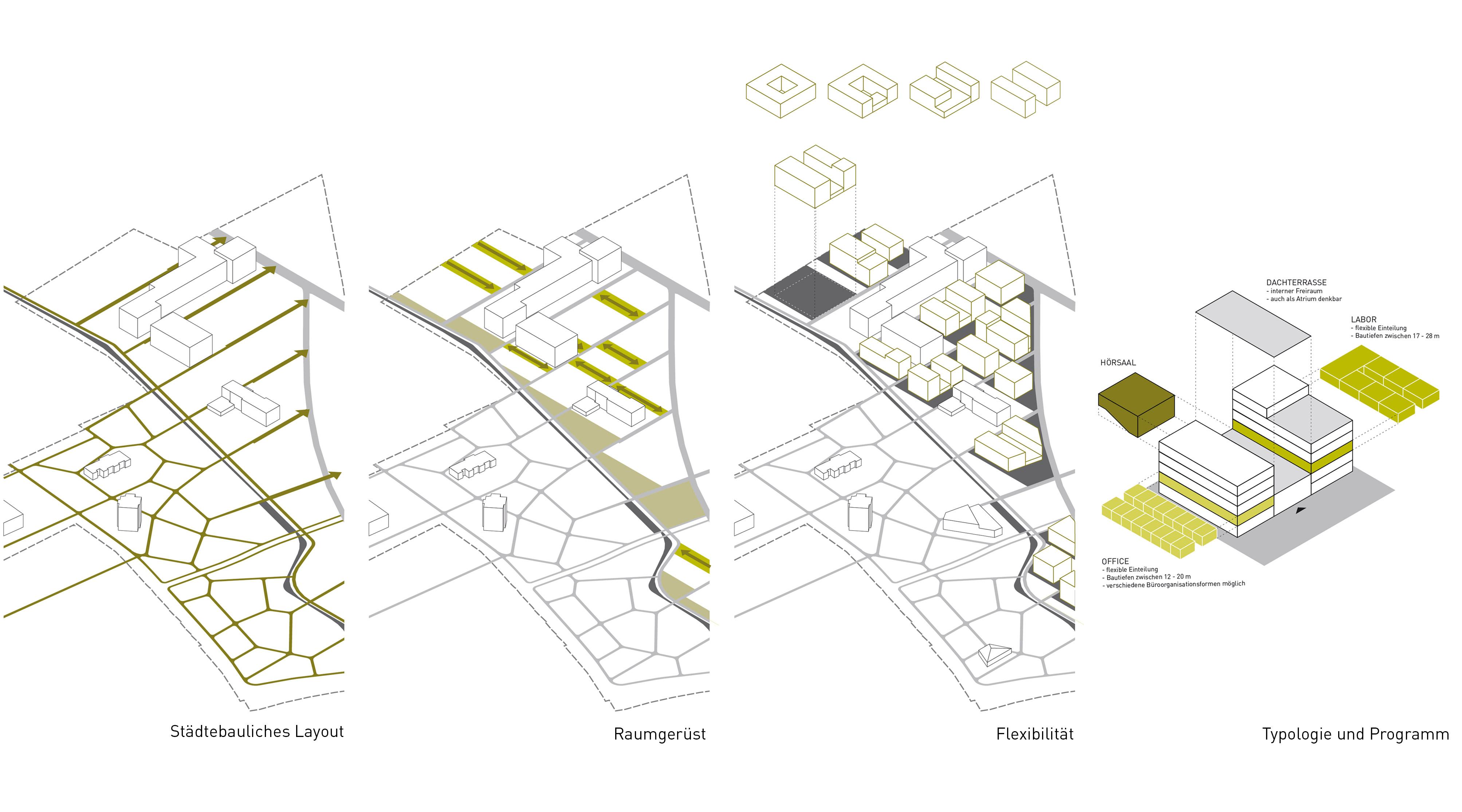 Campus Endenich Bonn Diagramme