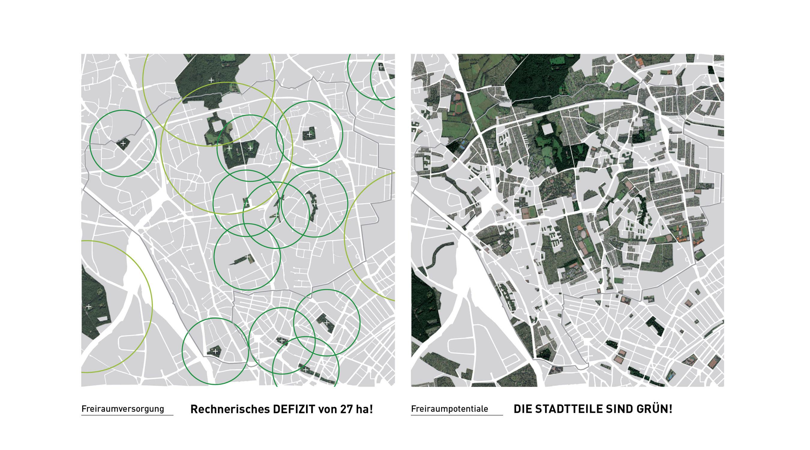 Eimsbüttel Freiraumversorgung
