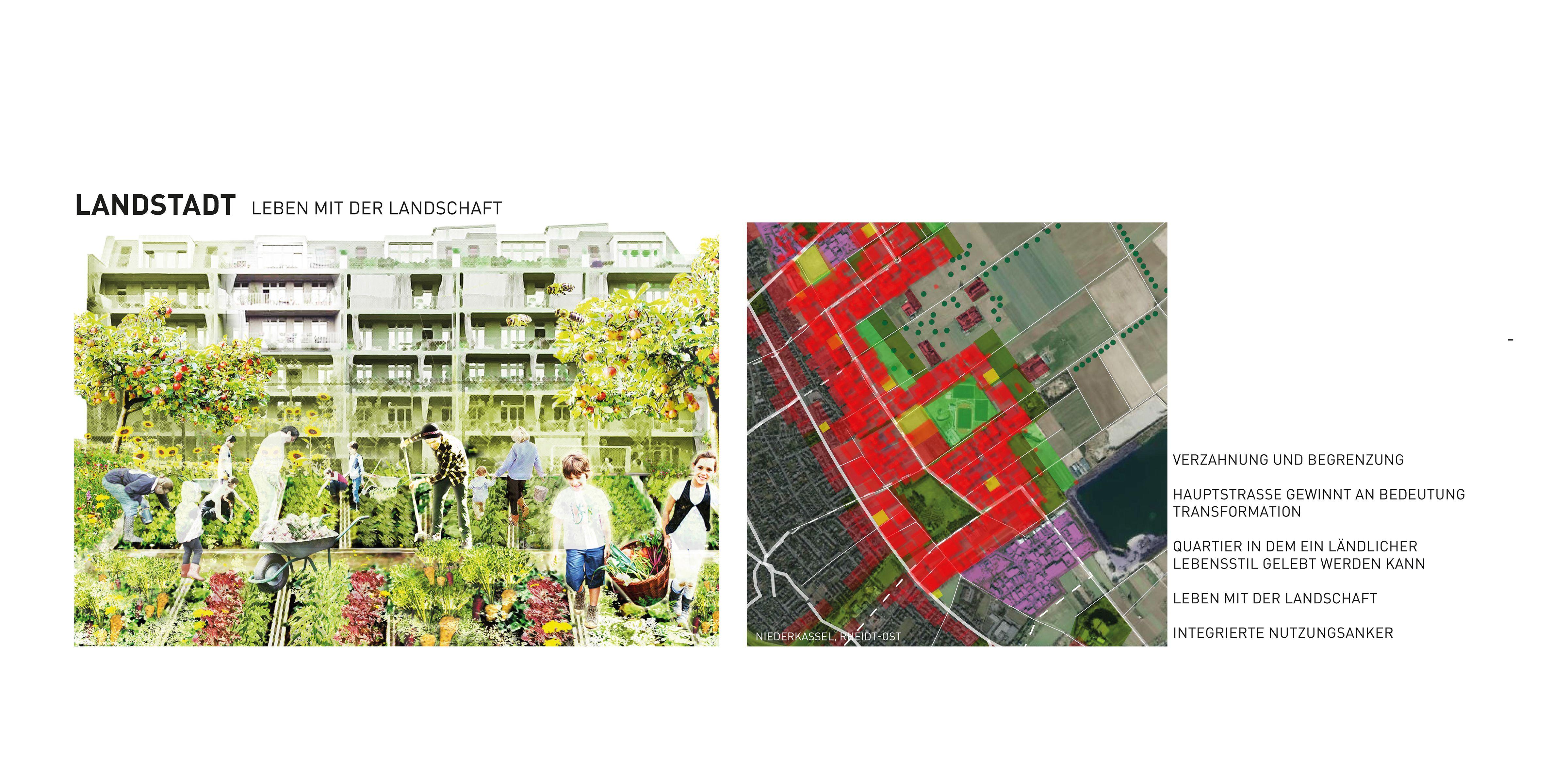Raumperspektive 2035: Köln und rechtsrheinische Nachbarn Lupe Landstadt Rheidt Mondorf