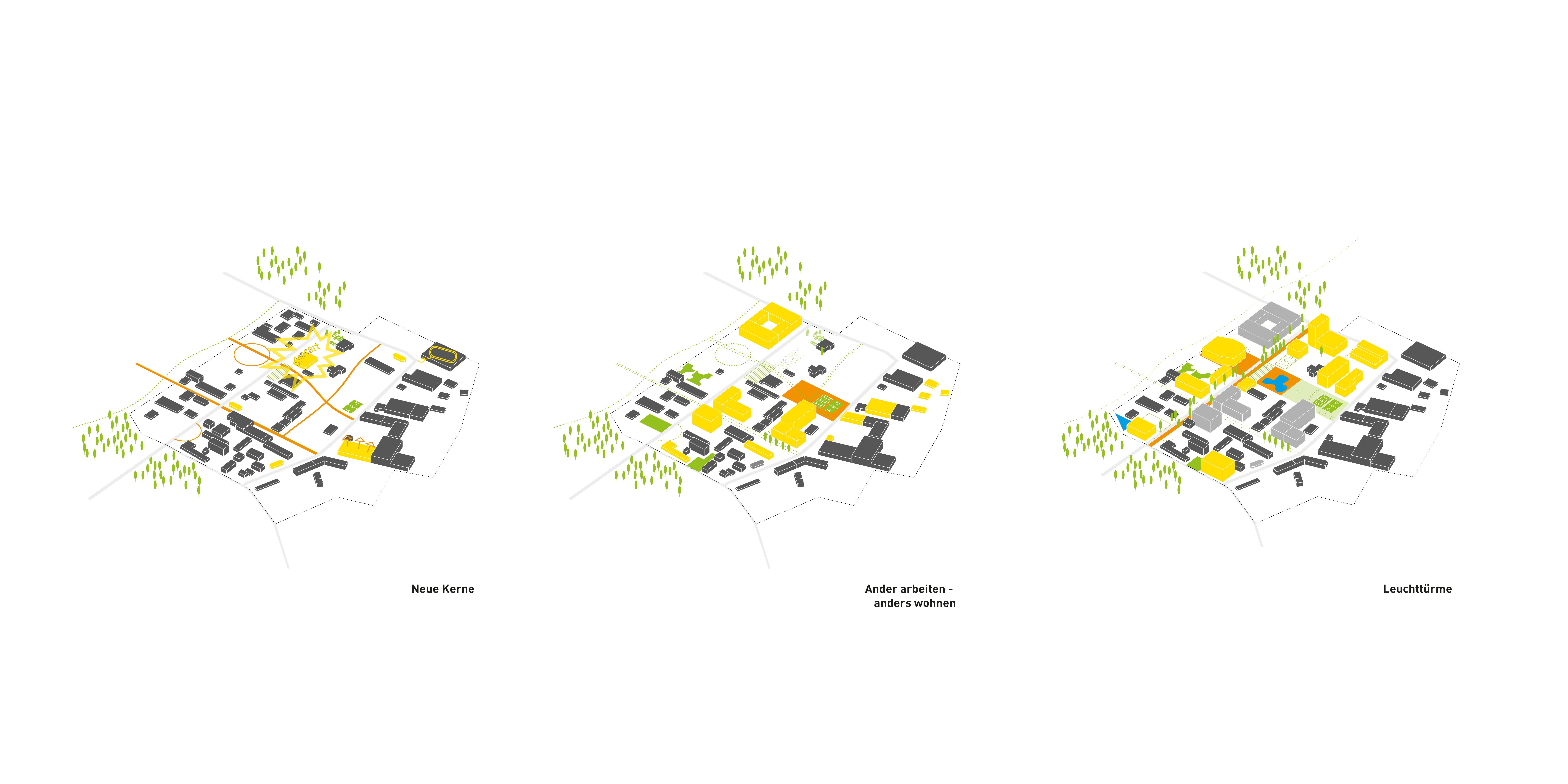 Zukunftslabor Gartenstadt 21 Zwischenstadt MetroGartenstadt Diagramm Gewerbegebiet Transformation