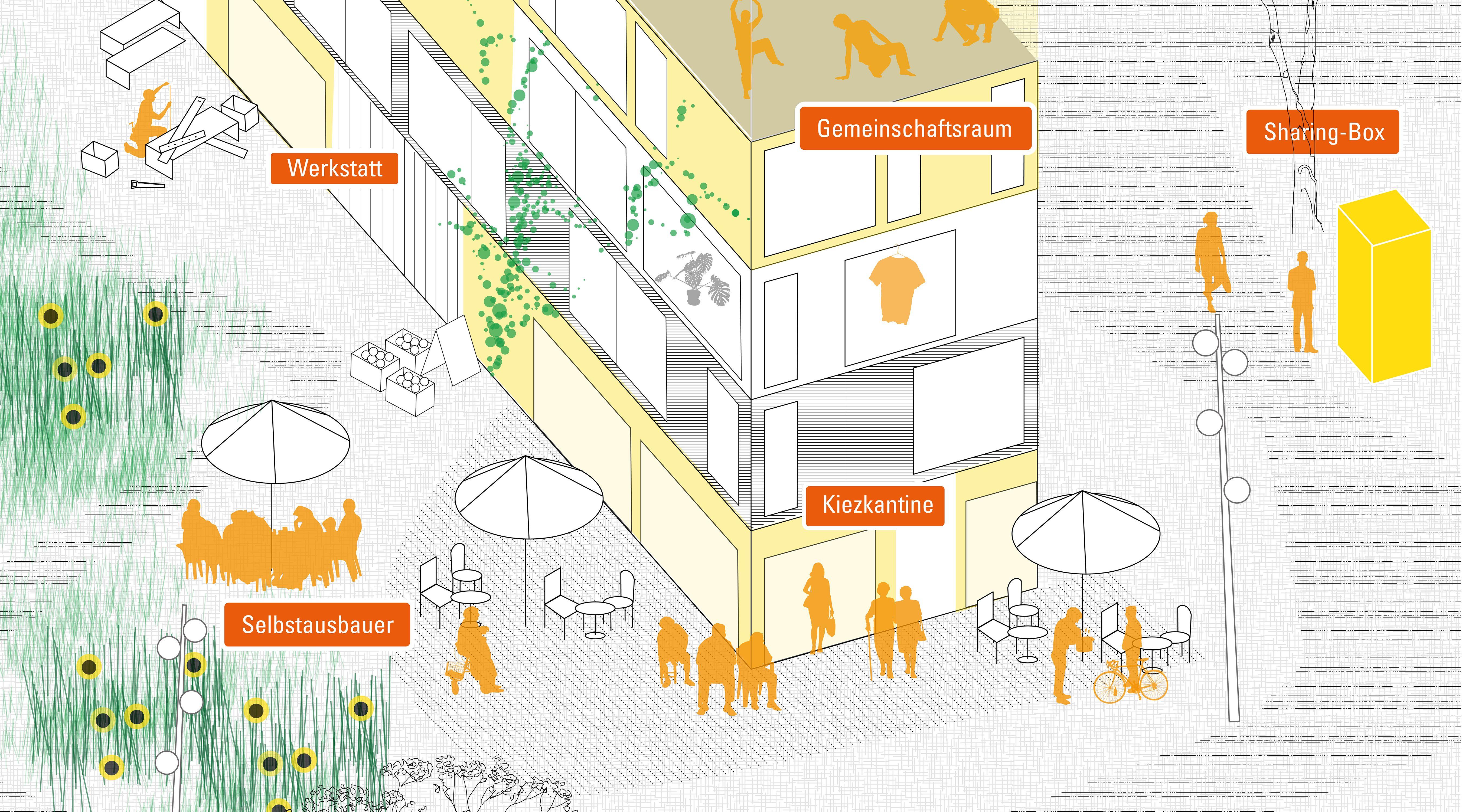 Zukunftslabor Gartenstadt 21 Zwischenstadt MetroGartenstadt Nachkriegssiedlung Transformation
