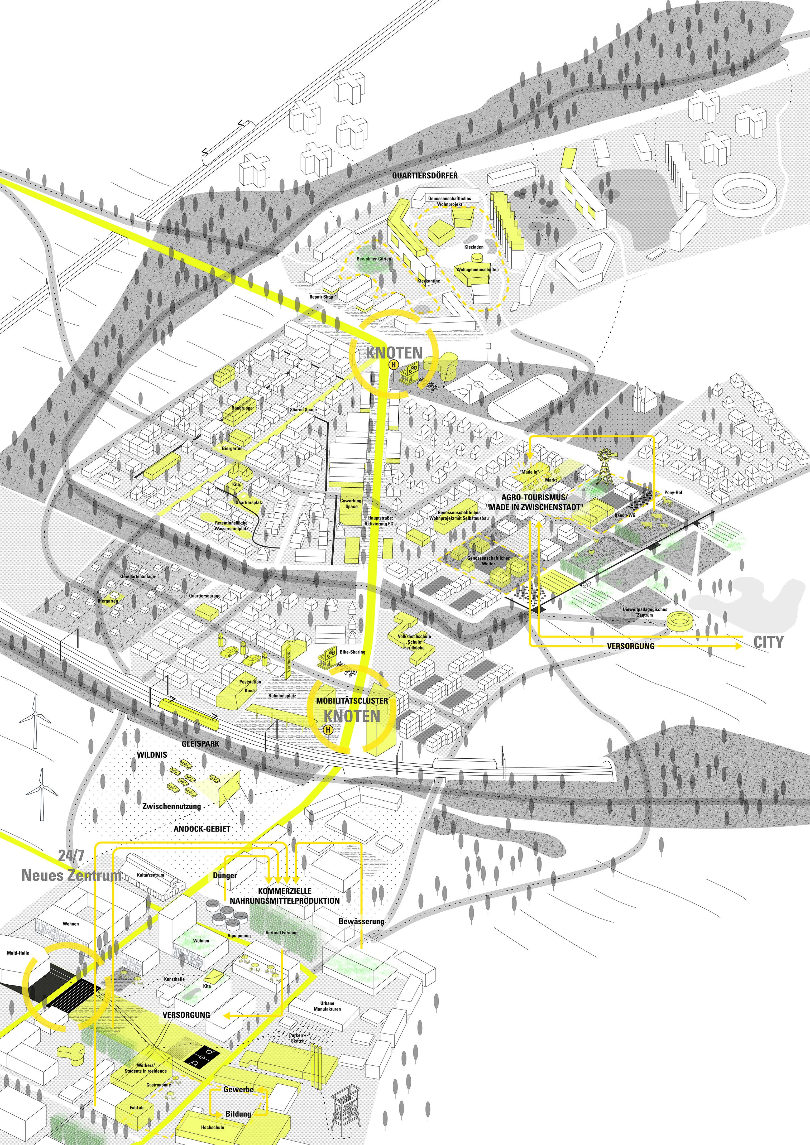 Zukunftslabor Gartenstadt 21 Zwischenstadt MetroGartenstadt Übersicht Axonometrie