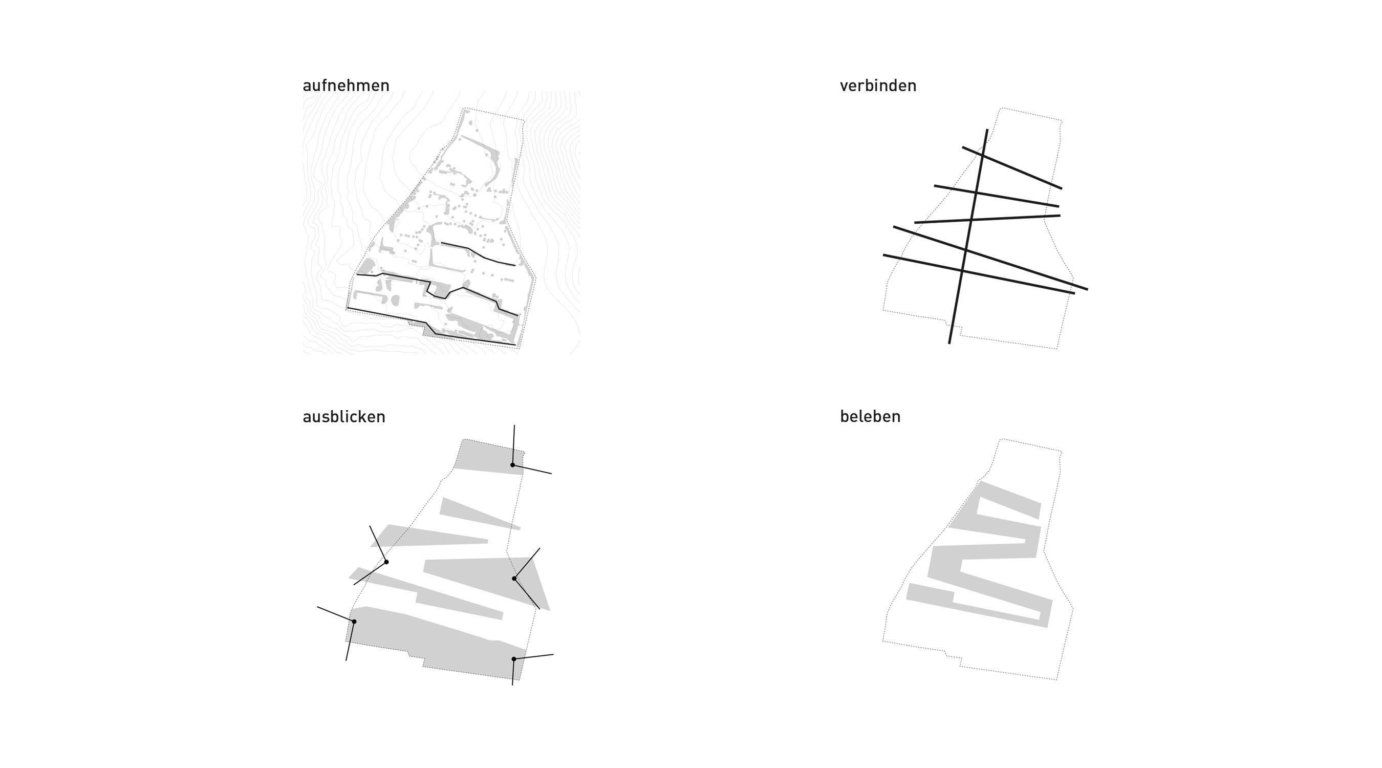 Donauwörth Konzept Diagramm