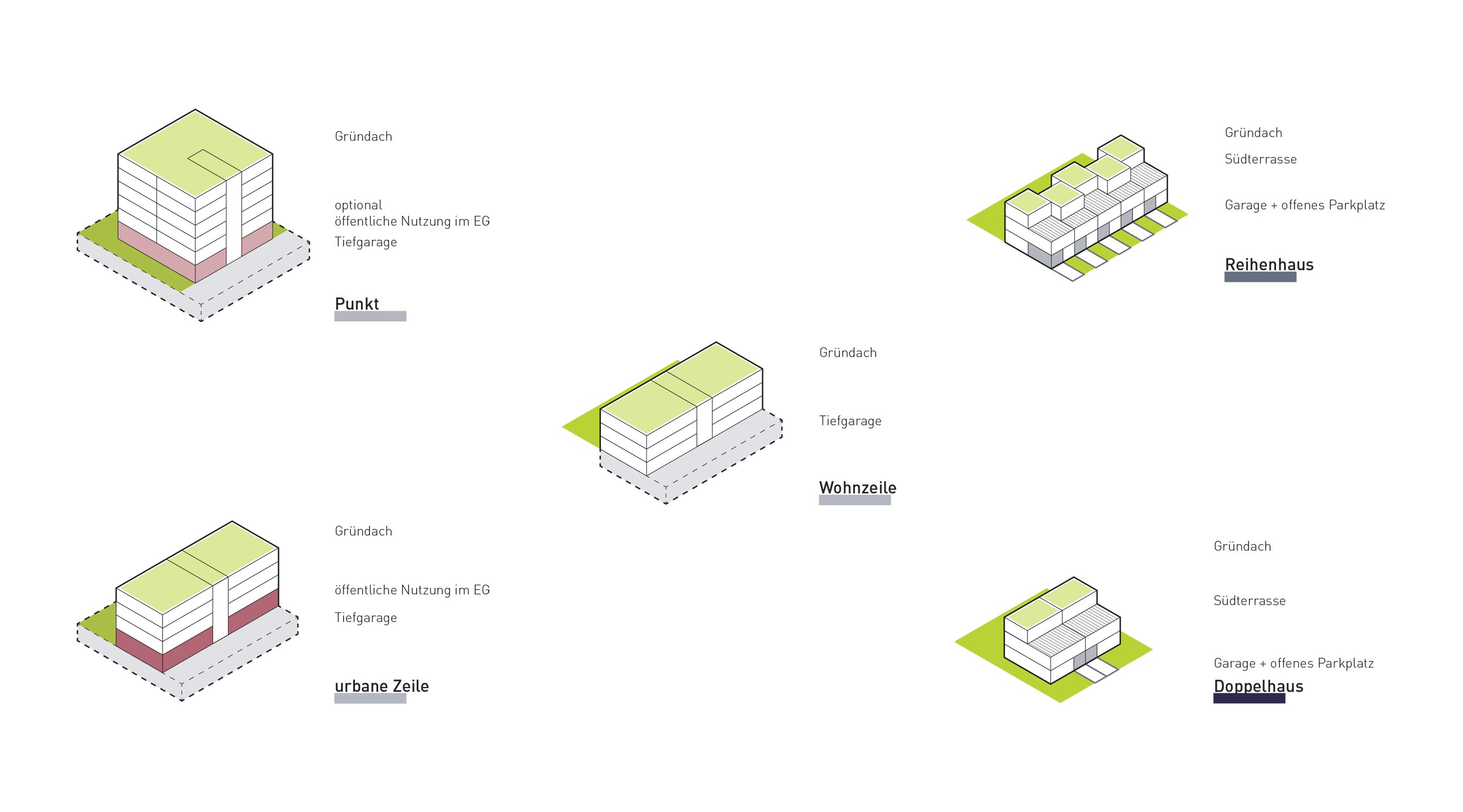 Yellow z start for Architektur axonometrie