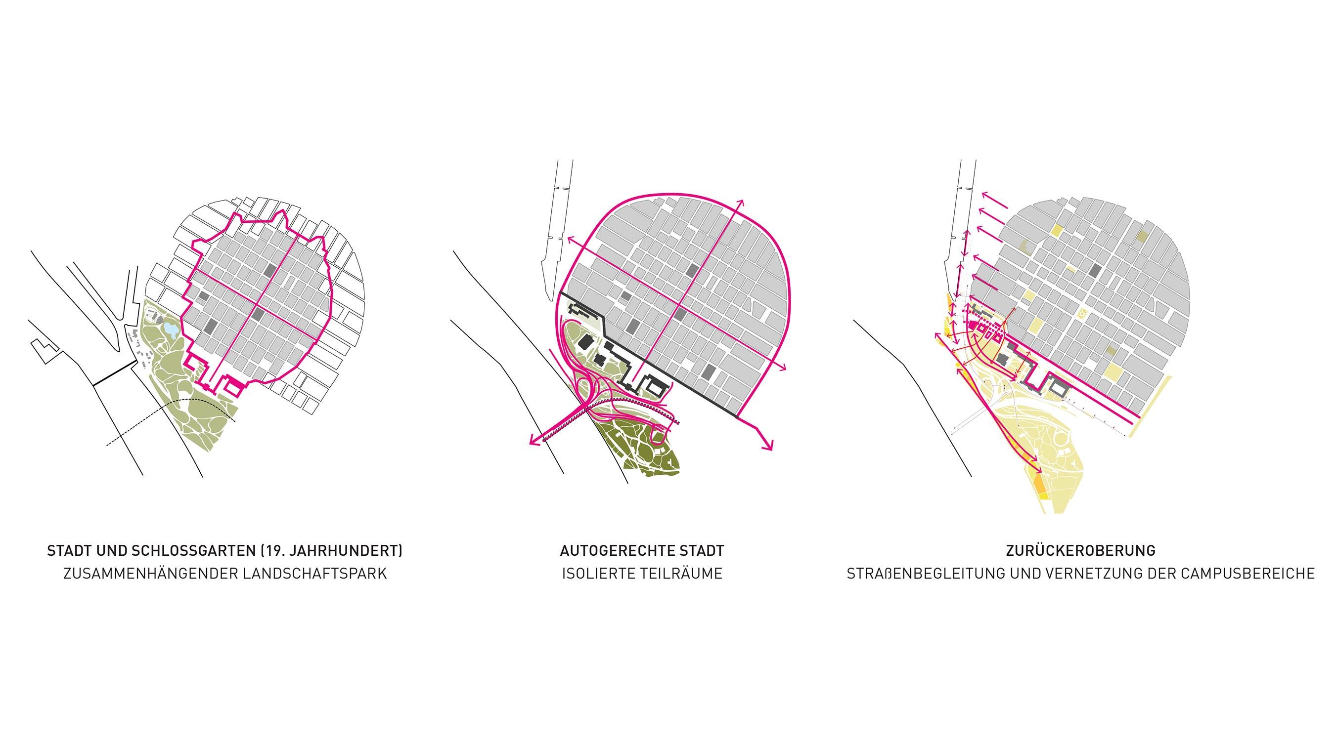 Universität Mannheim Konzept Diagramm